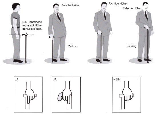Instruction stick measure